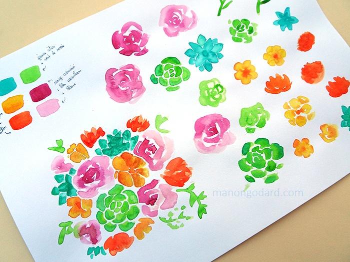 Planche de fleurs à l'aquarelle
