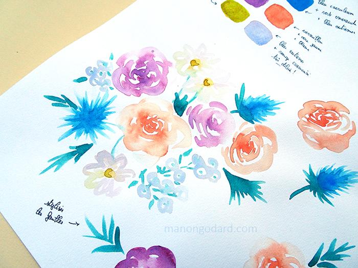 Aquarelle-Fleurs-Manon-Godard-7