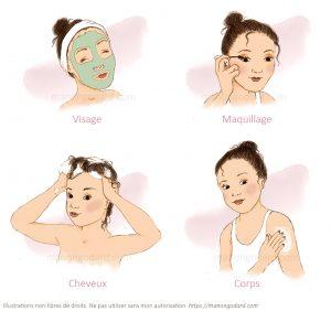 Illustrations catégories cosmétiques beauté : visage, cheveux, corps, maquillage
