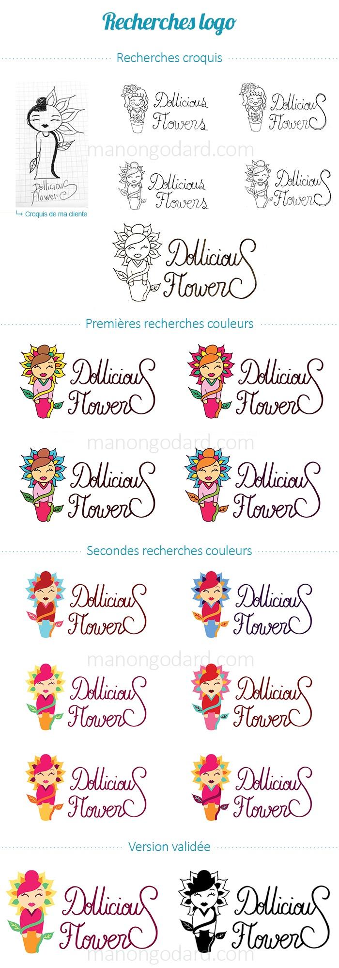 Etapes de la création du logo Dollicious Flowers, créatrice de poupées miniatures